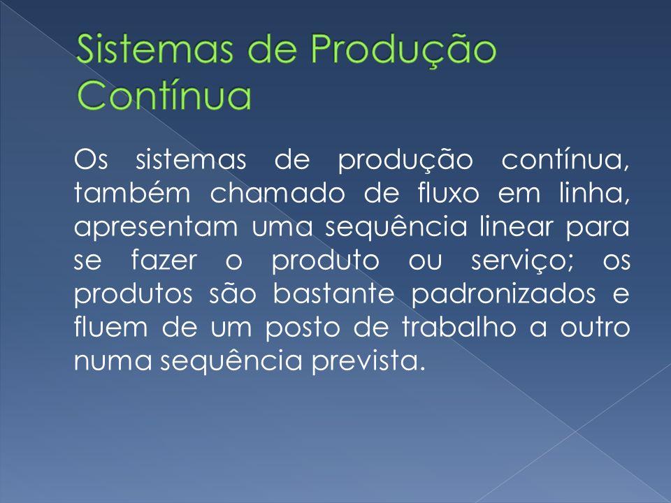 Sistemas de Produção Contínua