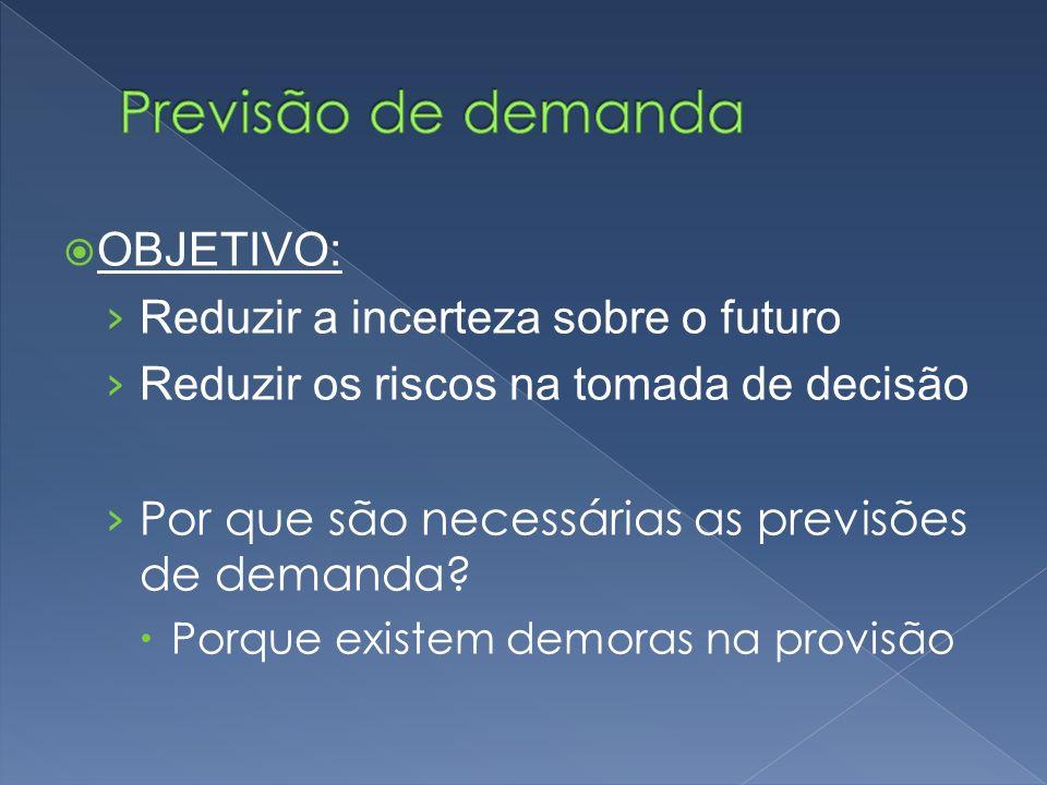 Previsão de demanda Objetivo: Reduzir a incerteza sobre o futuro