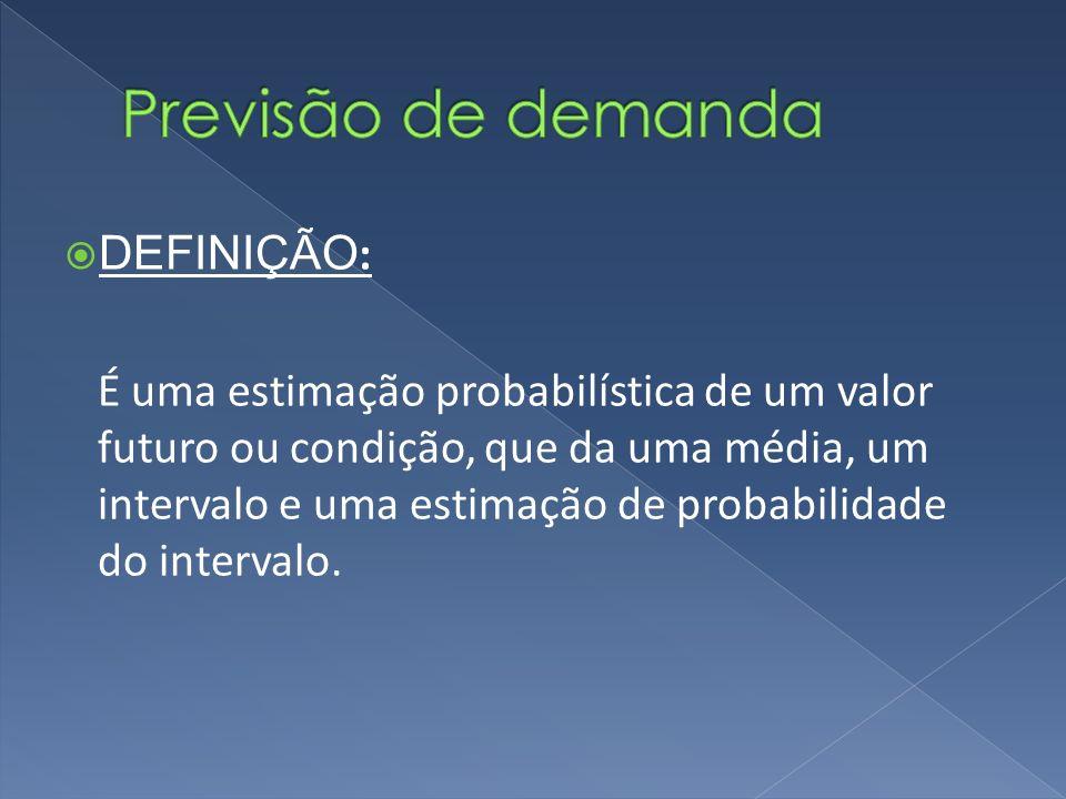 Previsão de demanda DEFINIÇÃO: