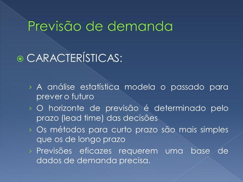 Previsão de demanda CARACTERÍSTICAS: