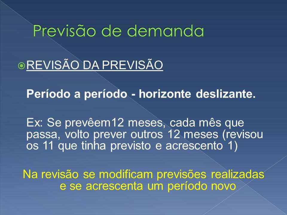 Previsão de demanda REVISÃO DA PREVISÃO