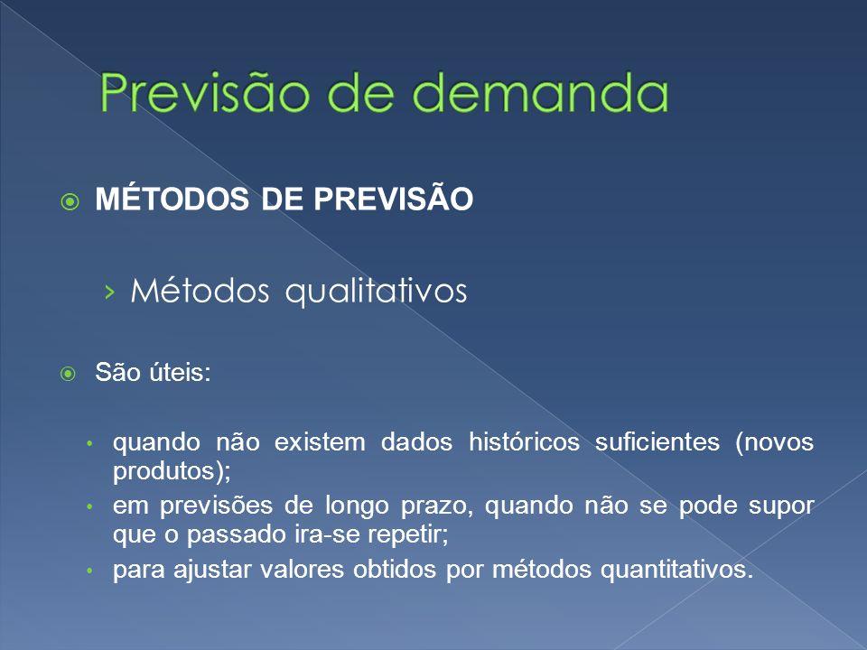 Previsão de demanda Métodos qualitativos MÉTODOS DE PREVISÃO