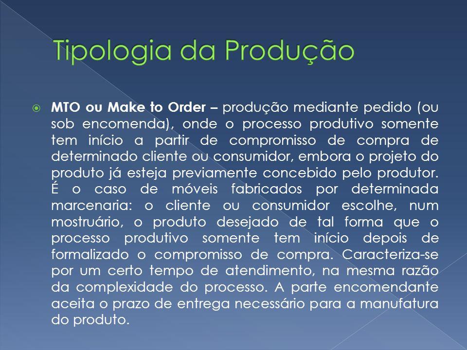 Tipologia da Produção