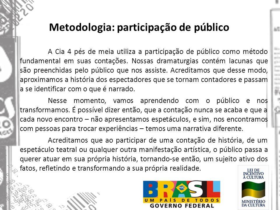 Metodologia: participação de público