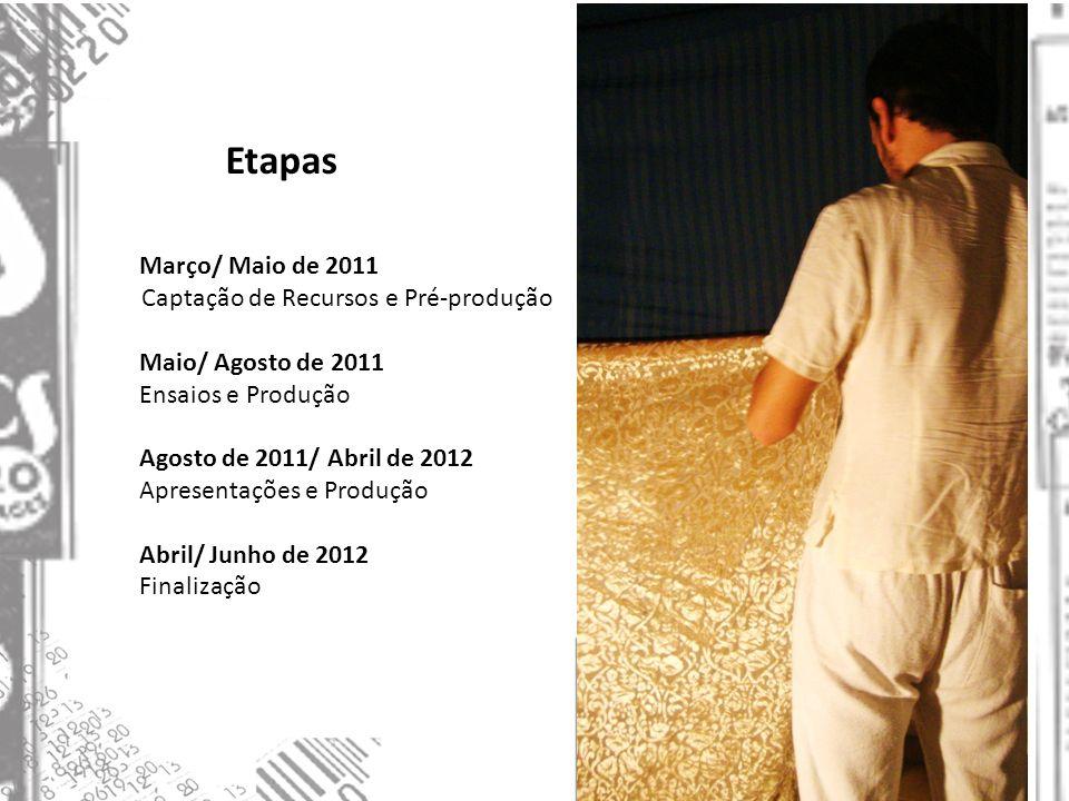 Etapas Captação de Recursos e Pré-produção Maio/ Agosto de 2011