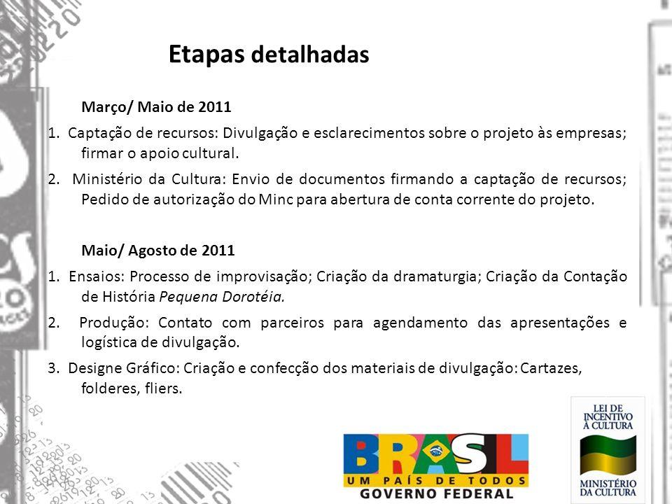 Etapas detalhadas Março/ Maio de 2011