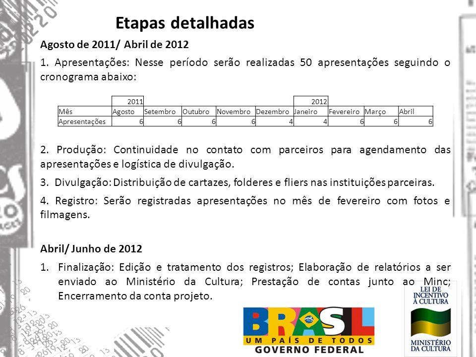 Etapas detalhadas Agosto de 2011/ Abril de 2012