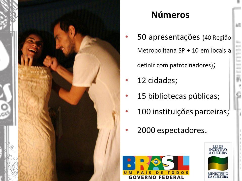 Números 50 apresentações (40 Região Metropolitana SP + 10 em locais a definir com patrocinadores); 12 cidades;