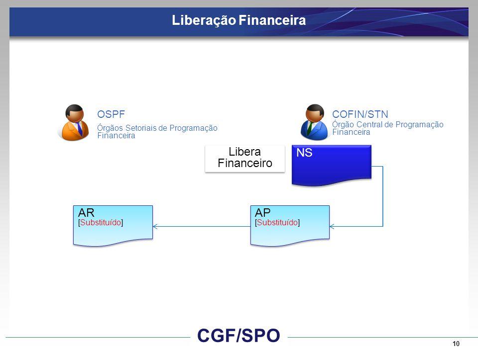CGF/SPO Liberação Financeira Libera Financeiro NS AR AP OSPF COFIN/STN
