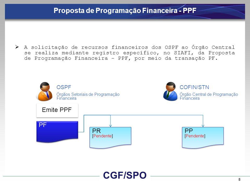 Proposta de Programação Financeira - PPF