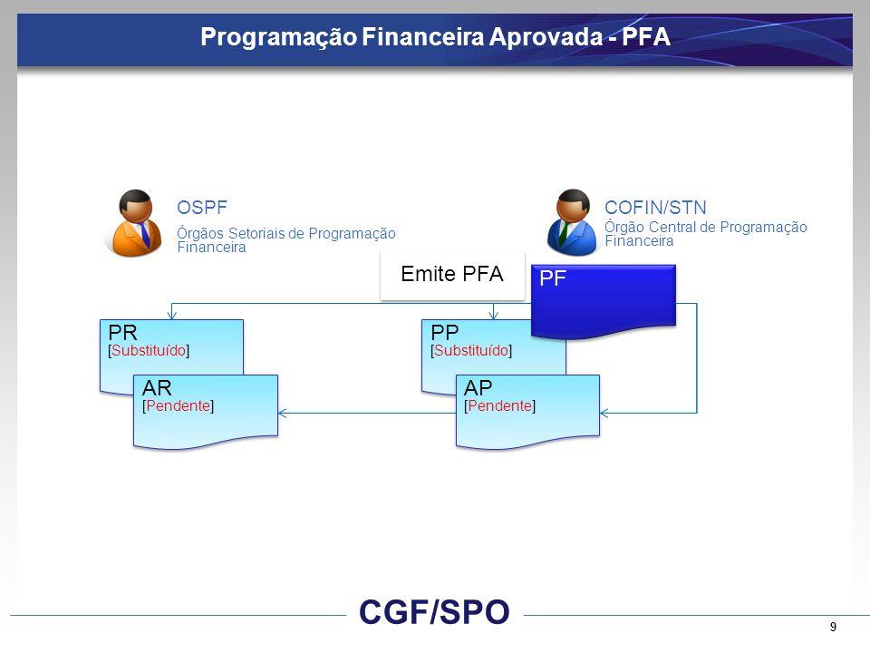 Programação Financeira Aprovada - PFA