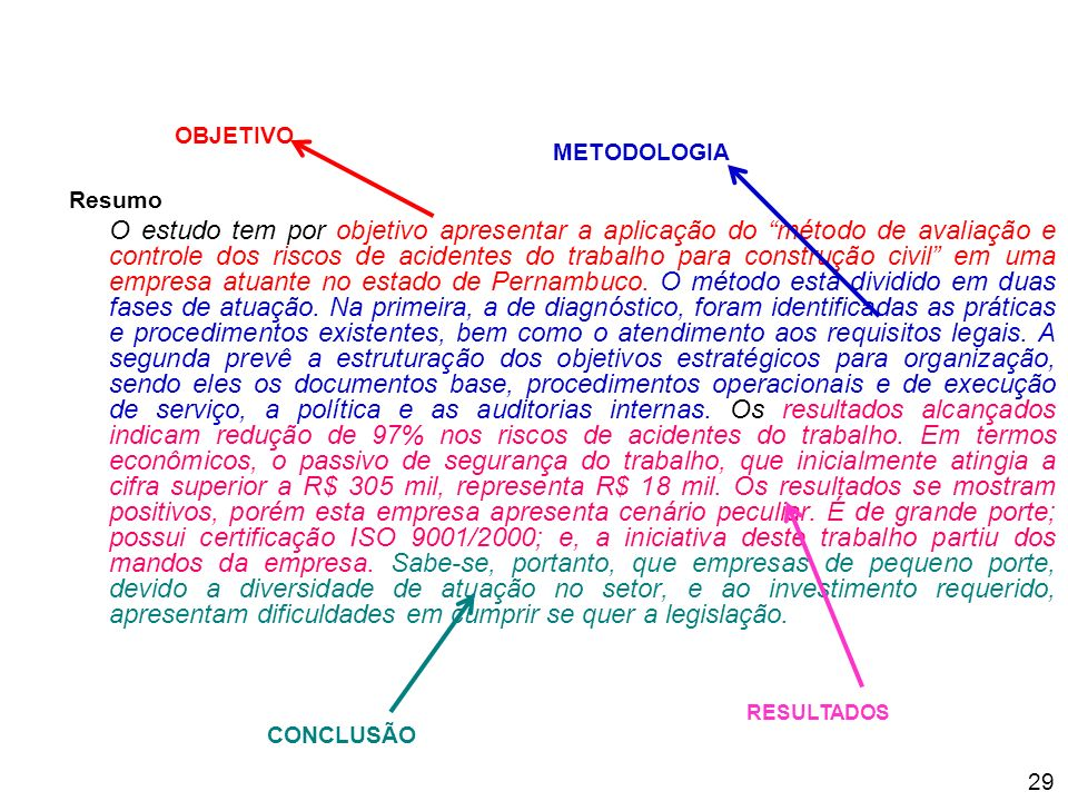 OBJETIVO METODOLOGIA Resumo