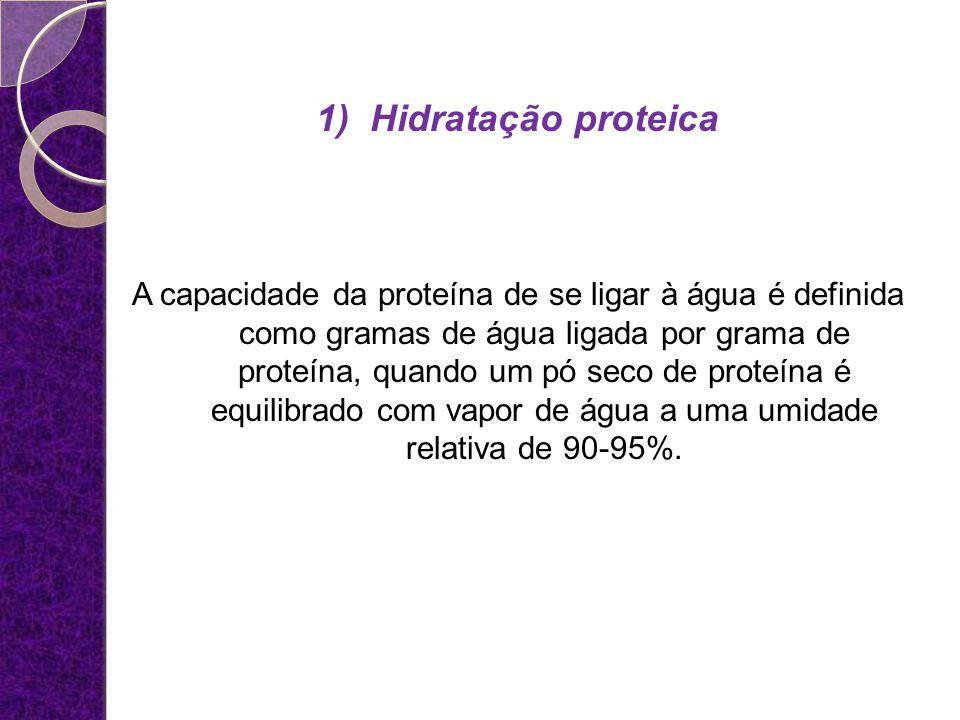 Hidratação proteica