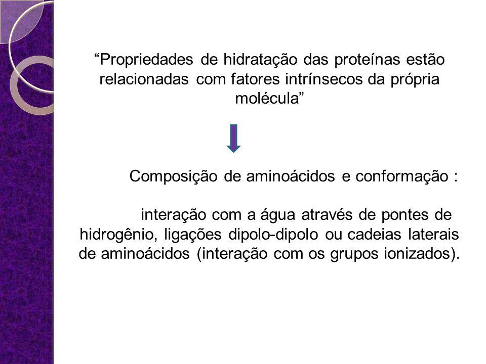 Composição de aminoácidos e conformação :