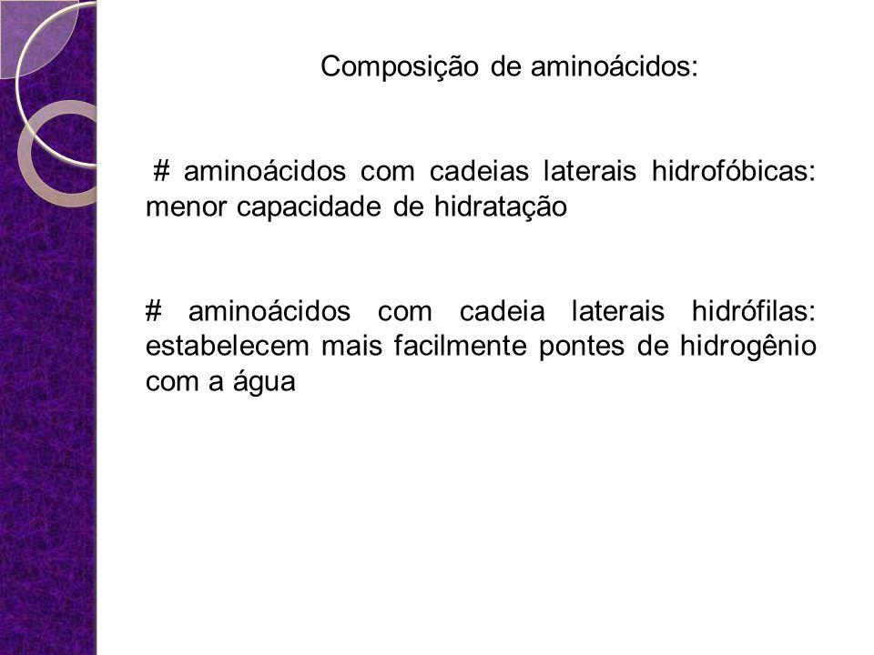 Composição de aminoácidos: