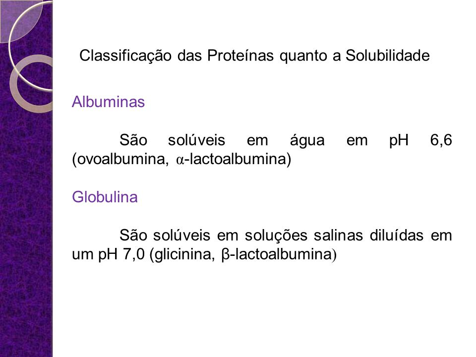 Classificação das Proteínas quanto a Solubilidade