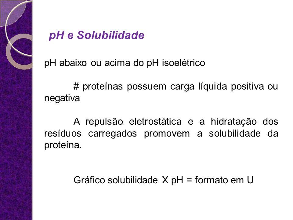 pH e Solubilidade pH abaixo ou acima do pH isoelétrico