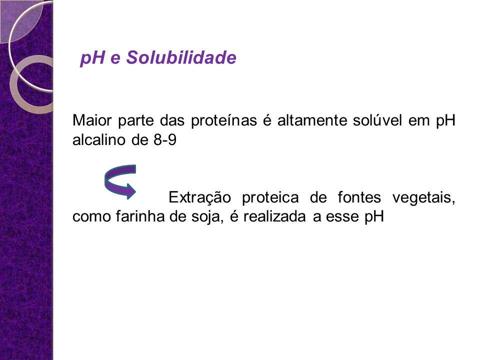 pH e Solubilidade Maior parte das proteínas é altamente solúvel em pH alcalino de 8-9.