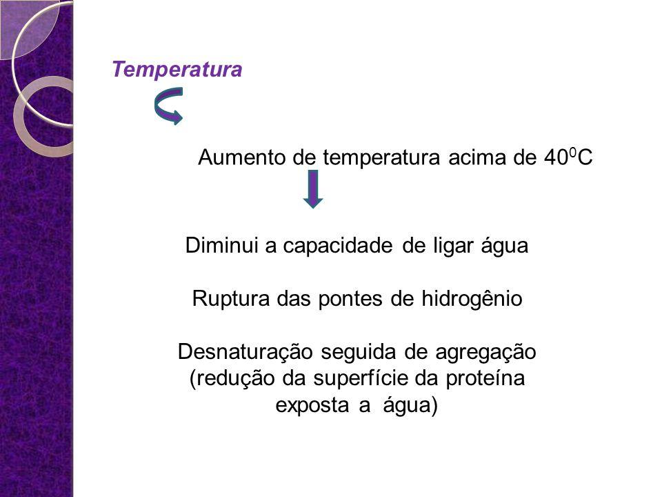 Aumento de temperatura acima de 400C
