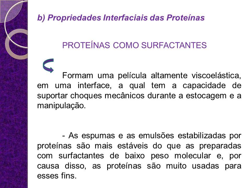 b) Propriedades Interfaciais das Proteínas