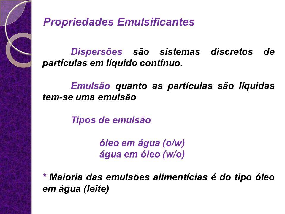 Propriedades Emulsificantes