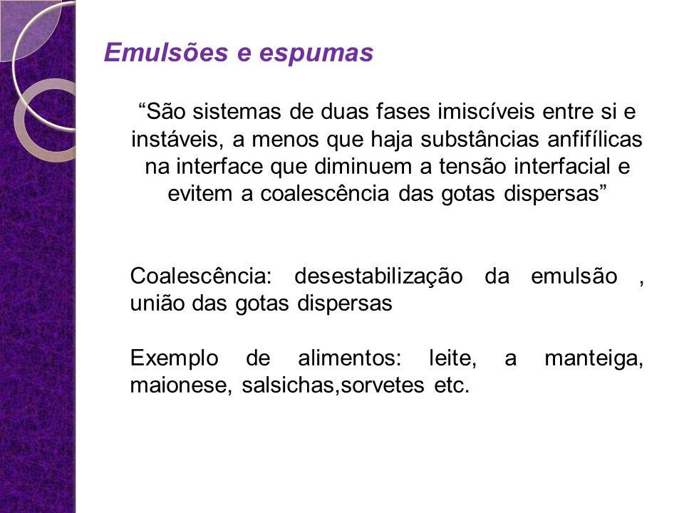 Emulsões e espumas