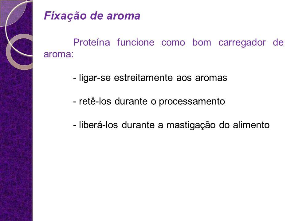 Fixação de aroma Proteína funcione como bom carregador de aroma:
