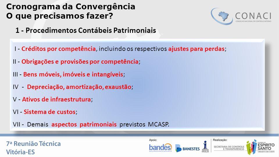 Cronograma da Convergência O que precisamos fazer
