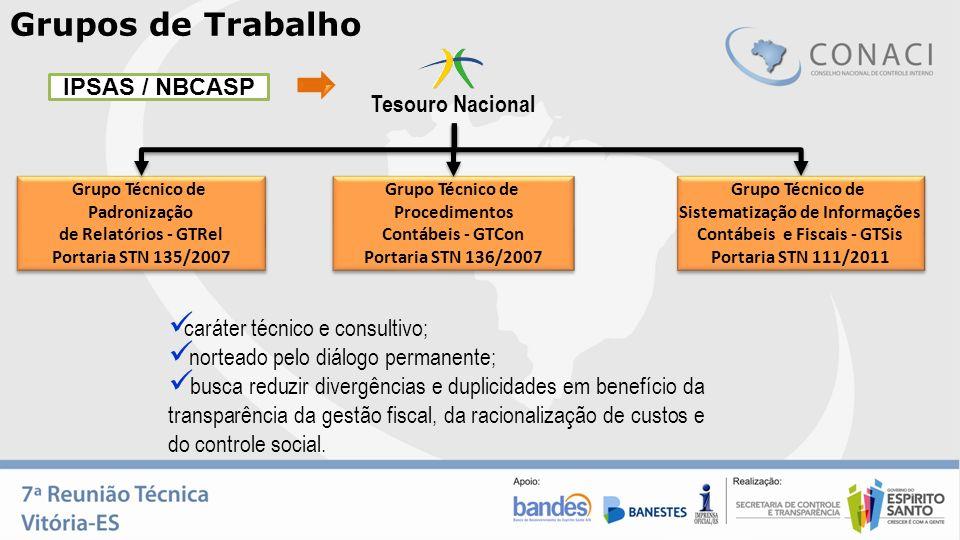 Sistematização de Informações Contábeis e Fiscais - GTSis