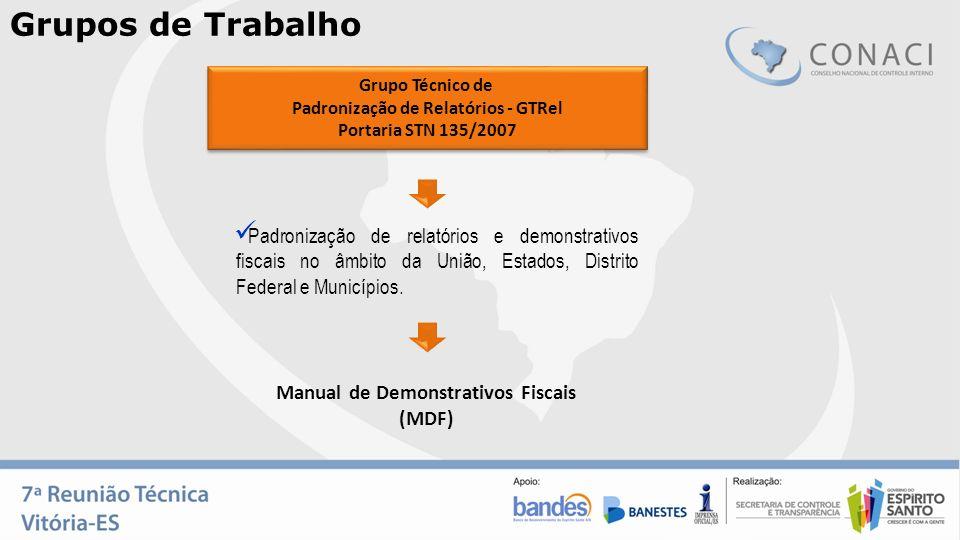 Padronização de Relatórios - GTRel Manual de Demonstrativos Fiscais