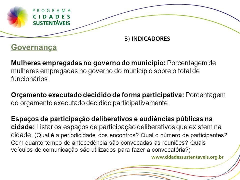 Governança B) INDICADORES