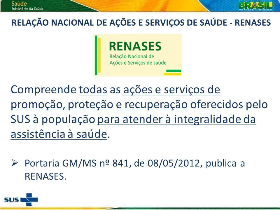 RELAÇÃO NACIONAL DE AÇÕES E SERVIÇOS DE SAÚDE - RENASES
