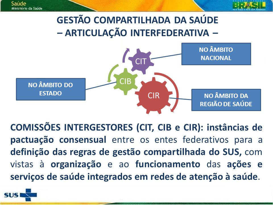 GESTÃO COMPARTILHADA DA SAÚDE – ARTICULAÇÃO INTERFEDERATIVA –