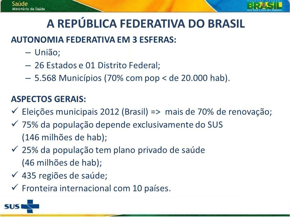 A REPÚBLICA FEDERATIVA DO BRASIL