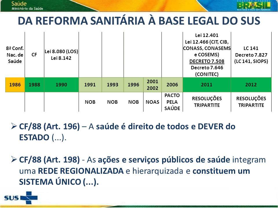 DA REFORMA SANITÁRIA À BASE LEGAL DO SUS