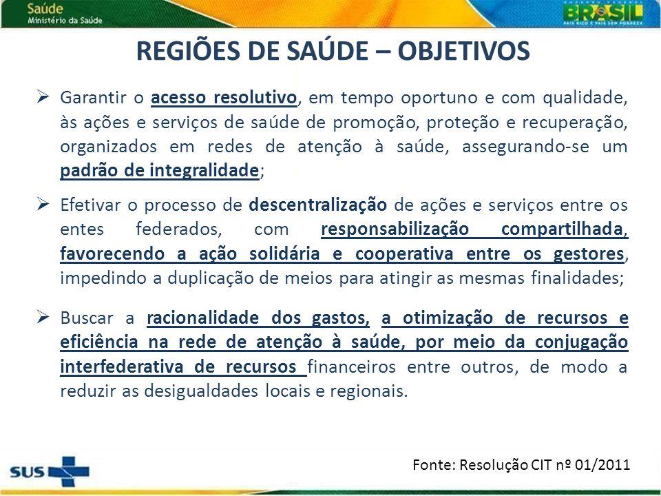 REGIÕES DE SAÚDE – OBJETIVOS