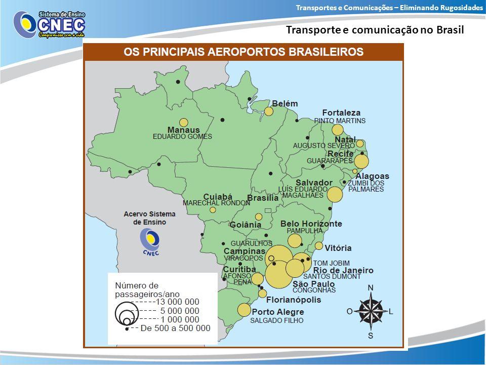 Transporte e comunicação no Brasil
