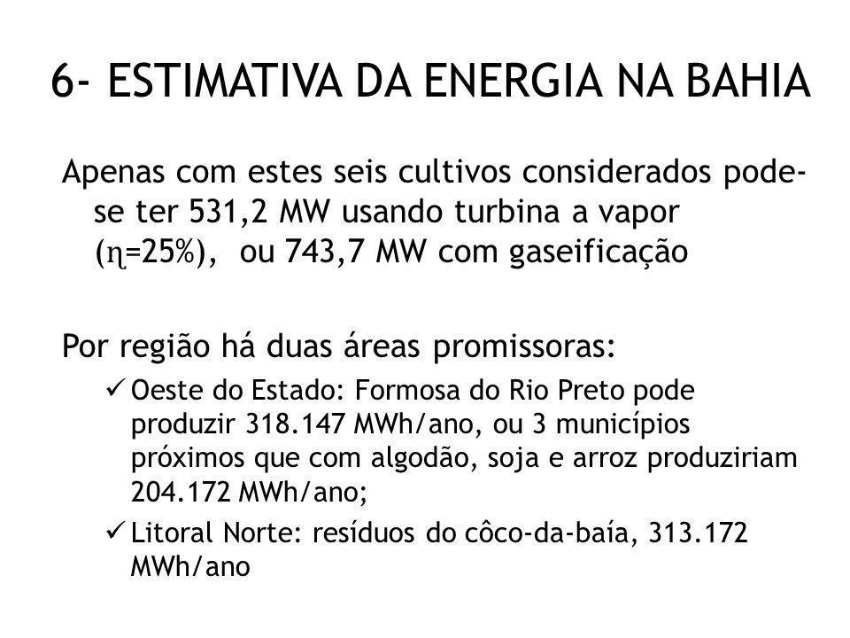 6- ESTIMATIVA DA ENERGIA NA BAHIA