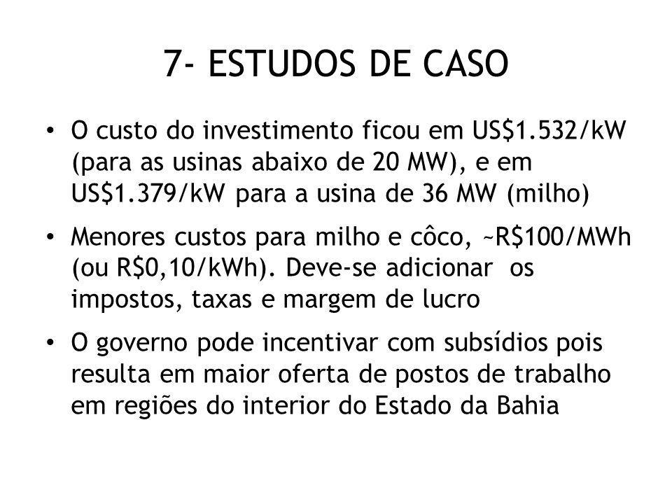 7- ESTUDOS DE CASO O custo do investimento ficou em US$1.532/kW (para as usinas abaixo de 20 MW), e em US$1.379/kW para a usina de 36 MW (milho)