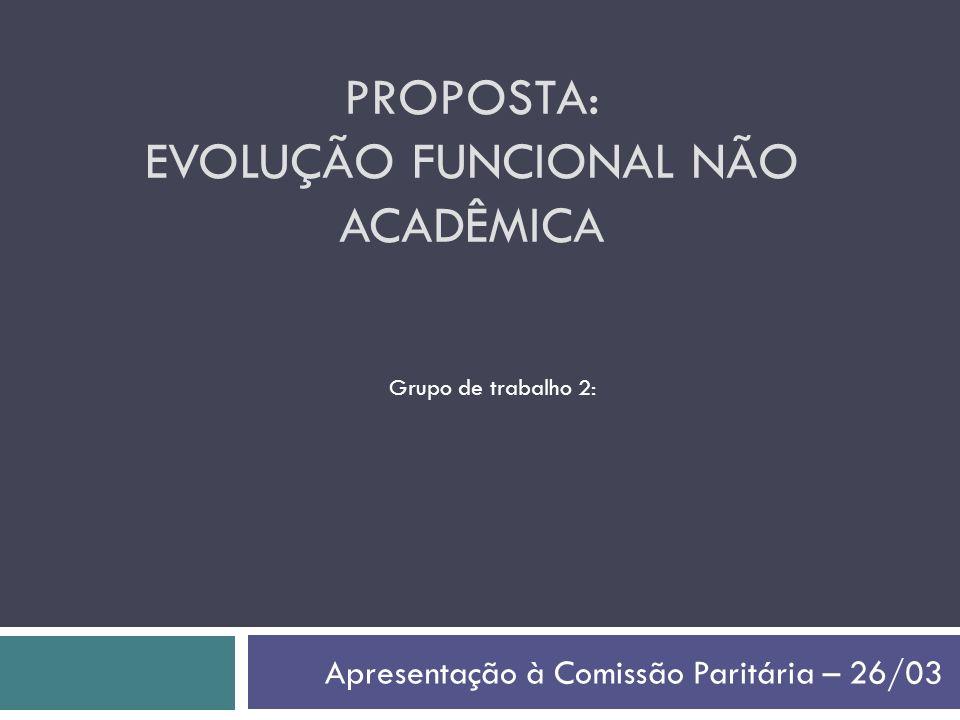 Proposta: Evolução funcional não acadêmica