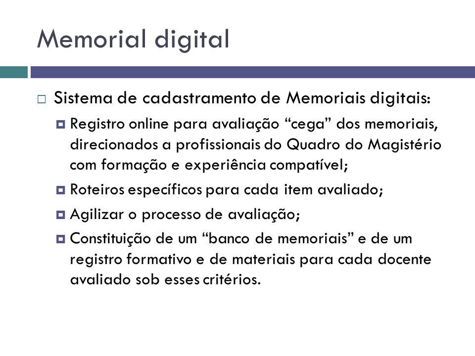 Memorial digital Sistema de cadastramento de Memoriais digitais: