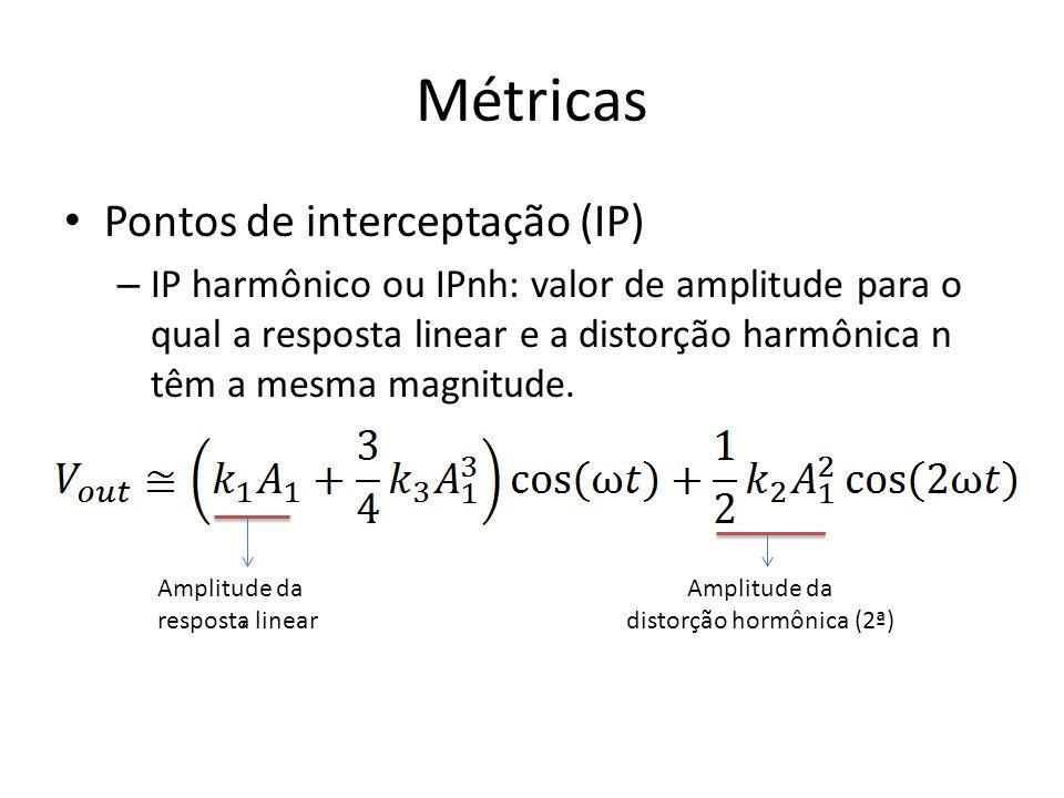 Métricas Pontos de interceptação (IP)