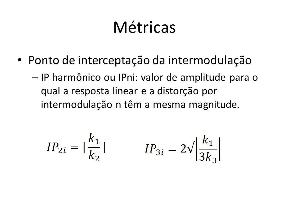 Métricas Ponto de interceptação da intermodulação