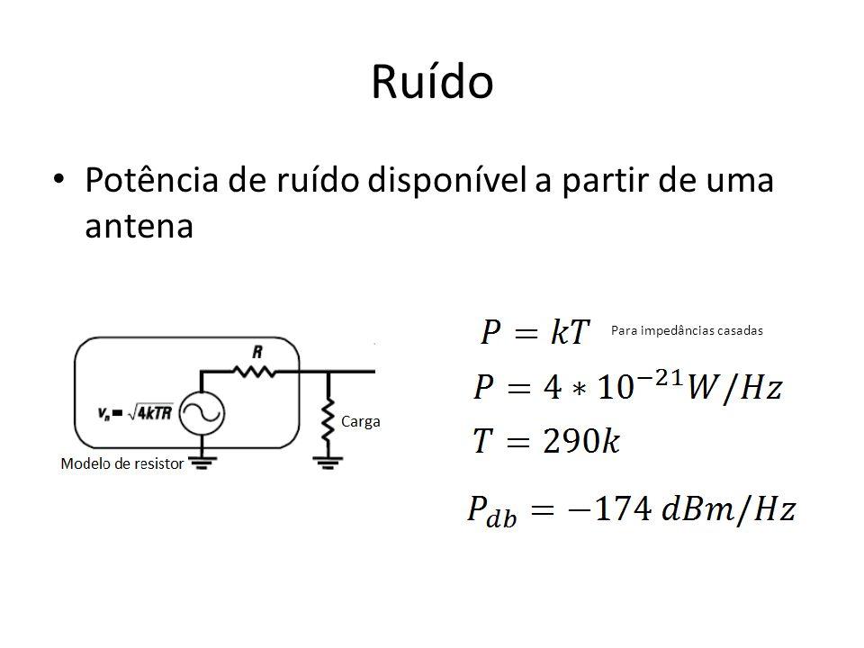 Ruído Potência de ruído disponível a partir de uma antena