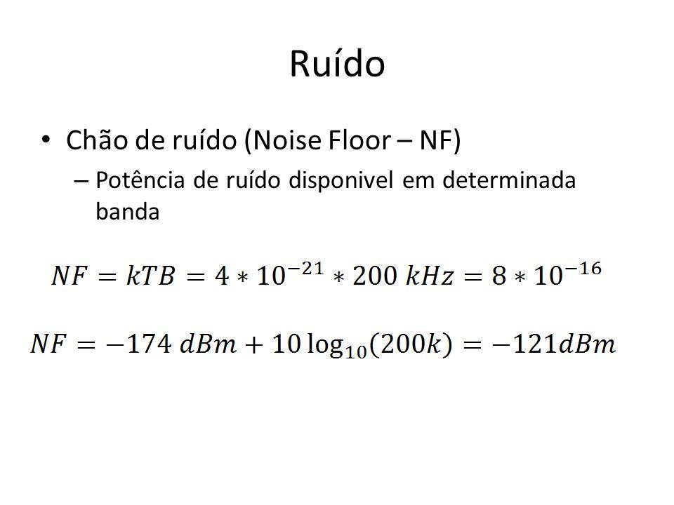 Ruído Chão de ruído (Noise Floor – NF)