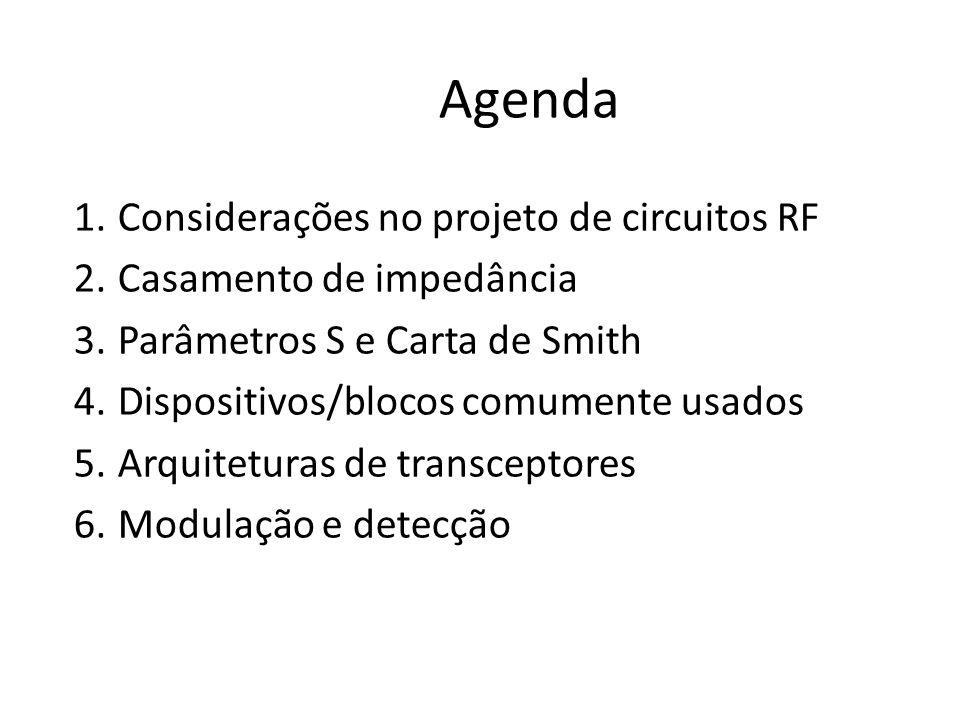 Agenda Considerações no projeto de circuitos RF
