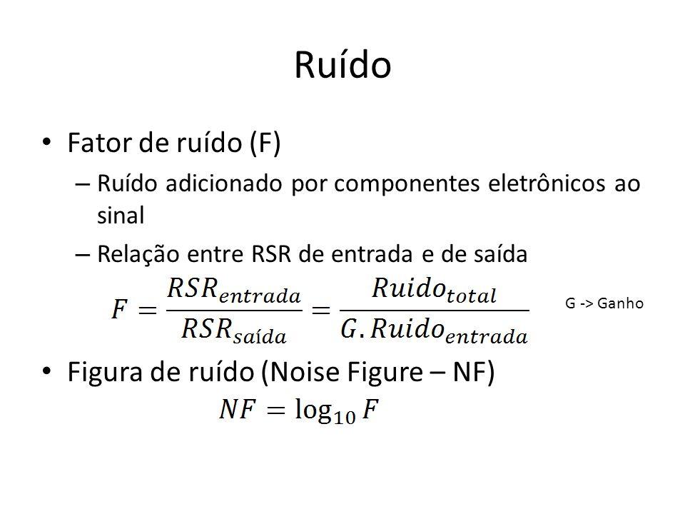 Ruído Fator de ruído (F) Figura de ruído (Noise Figure – NF)