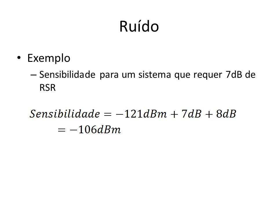 Ruído Exemplo Sensibilidade para um sistema que requer 7dB de RSR