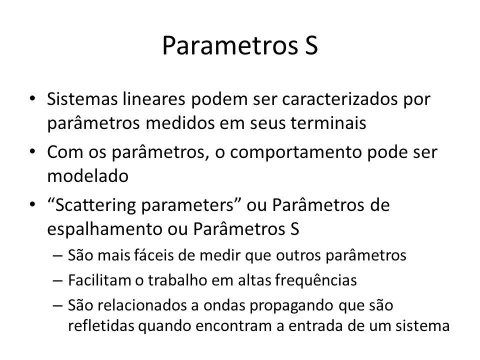 Parametros S Sistemas lineares podem ser caracterizados por parâmetros medidos em seus terminais.