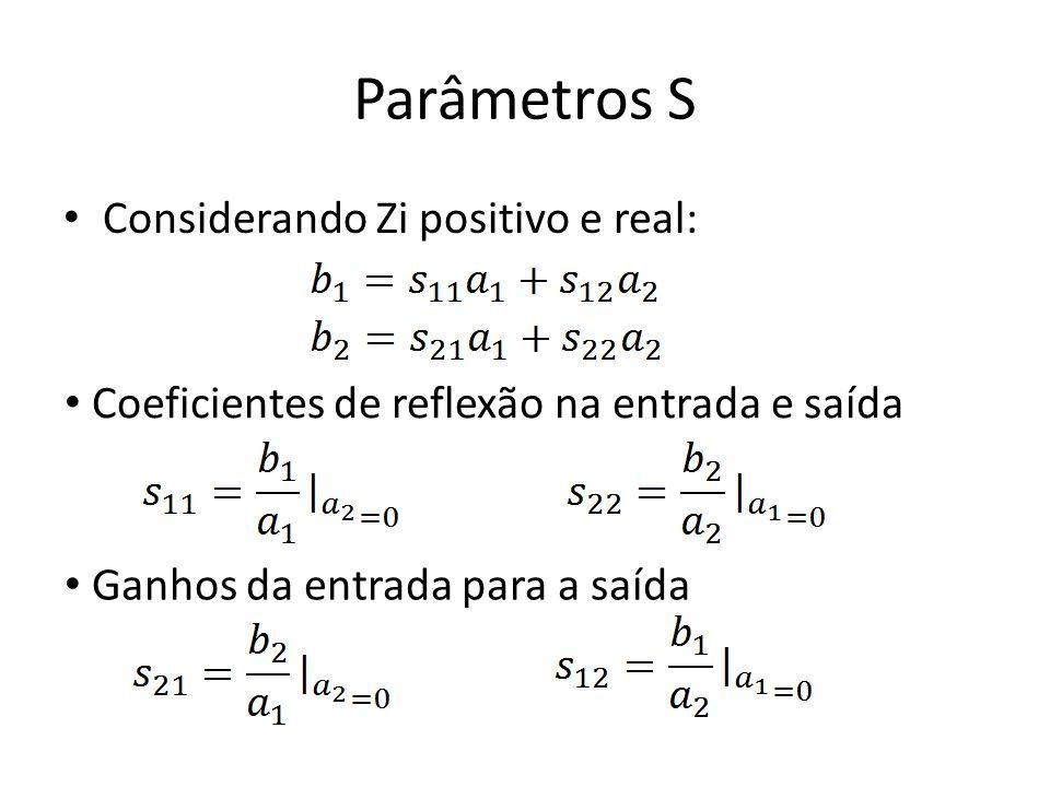 Parâmetros S Considerando Zi positivo e real: